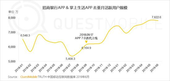 中国移动互联网2019半年大报告-CNMOAD 中文移动营销资讯 100