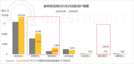中国移动互联网2019半年大报告-CNMOAD 中文移动营销资讯 90