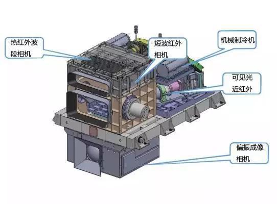 宽波段成像光谱仪三维模装图