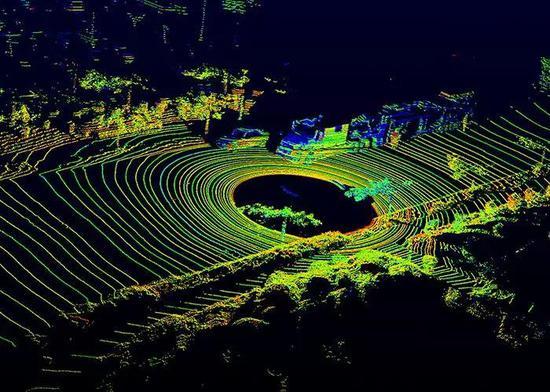 (LIDAR输出的三维点云数据,图片来自网络,版权属于原作者)