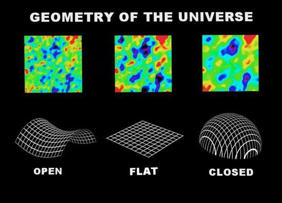我們都以為宇宙是無邊無際的 研究表明可能不是