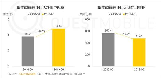 中国移动互联网2019半年大报告-CNMOAD 中文移动营销资讯 76