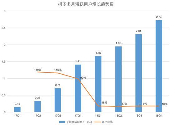 来源:《中国企业家》据公开资料整理
