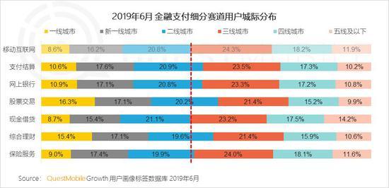 中国移动互联网2019半年大报告-CNMOAD 中文移动营销资讯 97