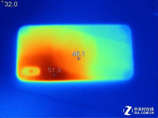 iPhone X背面温度
