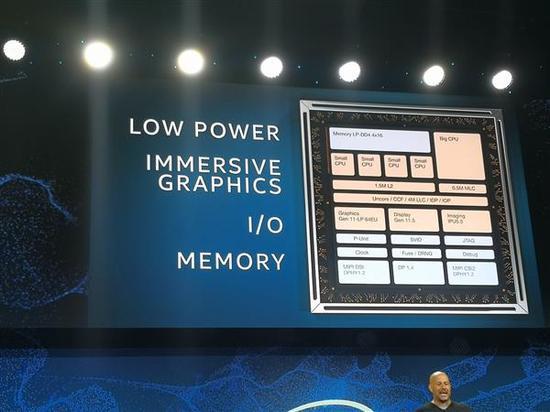 在Intel提供的Foveros 3D堆叠封装示意图上,可以清楚地看到这种盖楼式设计的巧妙之处