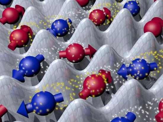 超冷原子量子模拟