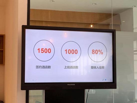OYO推进2.0模式,能否在中国市场破局?-玩懂手机网 - 玩懂手机第一手的手机资讯网(www.wdshouji.com)