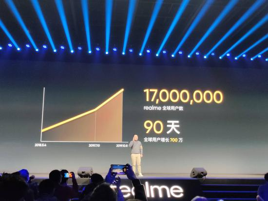 realme首款高端旗舰手机发布,搭载90Hz高刷新率屏幕
