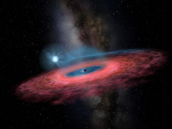 100年后,人类终于看到了黑洞