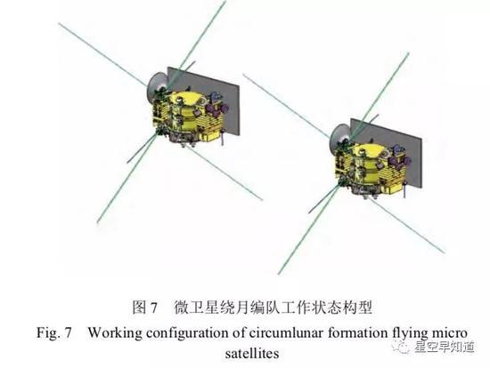 哈工大研制的两颗幼卫星在月球轨道编队飞走暗示图 来源:吴伟仁,王琼等,深空探测学报,2017年4月