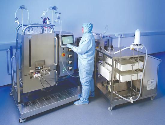 图片来源:bioprocess international