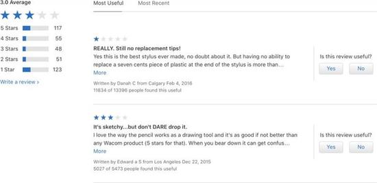"""苹果官网下线全品类""""评分和评论""""功能"""