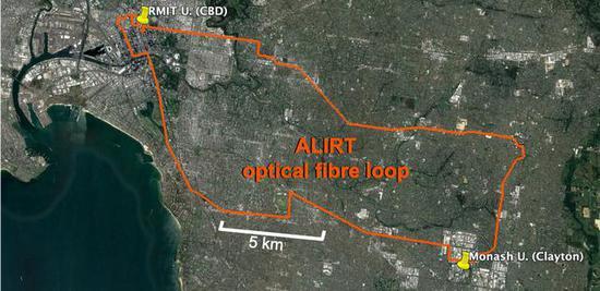 研究者在墨尔本已有的光纤网路上测试了光频梳芯片