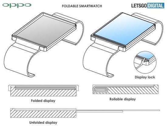 OPPO可折疊手表專利曝光 向外抽出屏幕擴大200%面積