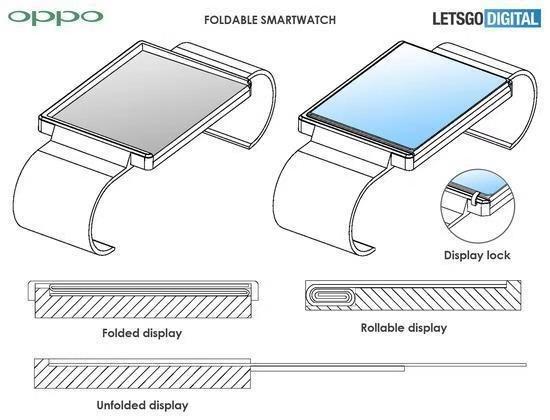 OPPO折叠智能手表专利曝光 显示屏幕可以延伸200%