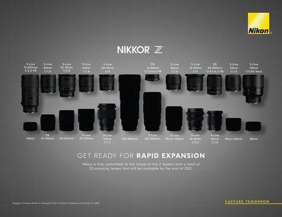 外媒曝光尼康会为Z卡口带来更多F1.2光圈的镜头