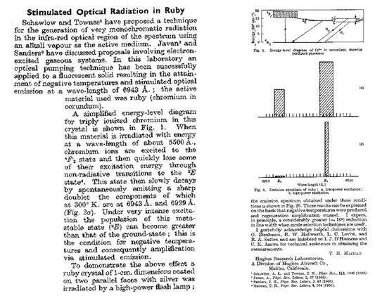 1960年,梅曼在《自然》杂志上发表的论文。  图片来源:Wikipedia