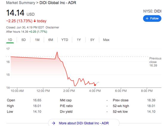 滴滴上市首日暴涨后险破发:年度最火IPO之一,网约车江湖9年恩怨等来结局