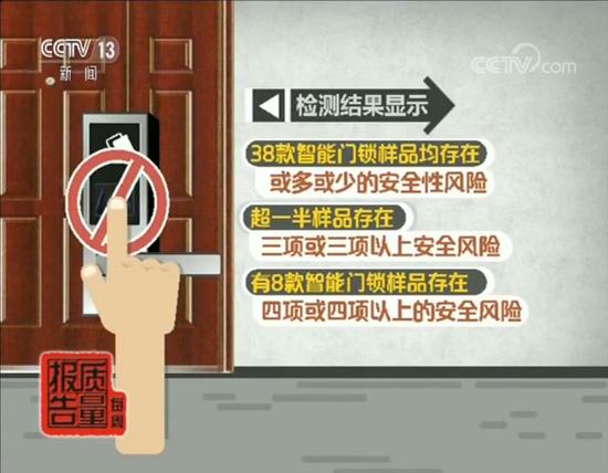 每周质量报告:智能门锁安全性调查 超8成样品存风险