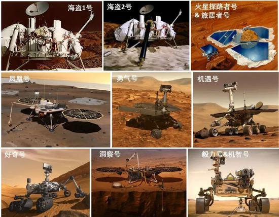 祝融号之前所有着陆火星并成功开展工作的探测器|NASA