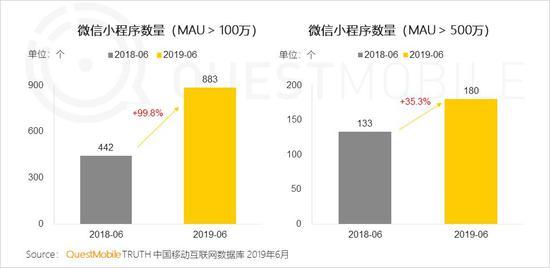 中国移动互联网2019半年大报告-CNMOAD 中文移动营销资讯 17