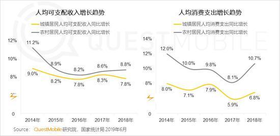 中国移动互联网2019半年大报告-CNMOAD 中文移动营销资讯 5