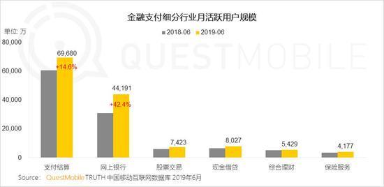 中国移动互联网2019半年大报告-CNMOAD 中文移动营销资讯 96