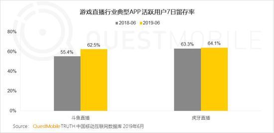 中国移动互联网2019半年大报告-CNMOAD 中文移动营销资讯 74