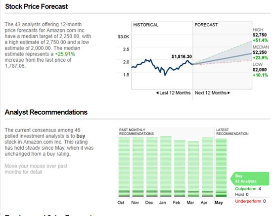 """分析师指出亚马逊""""灭亡""""的四大风险,增速放缓也算?"""
