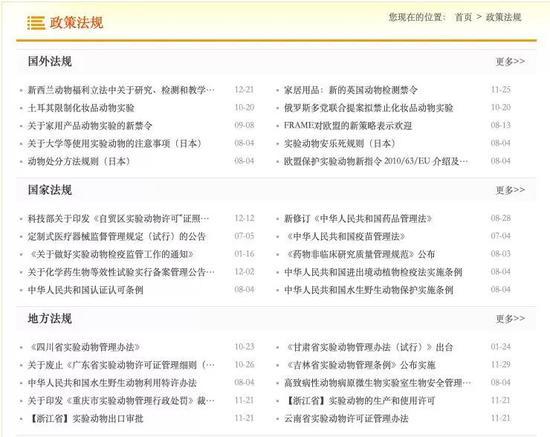 国内外实验动物相关政策法规 | 中国实验动物信息网