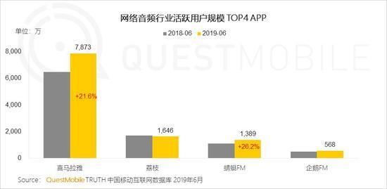 中国移动互联网2019半年大报告-CNMOAD 中文移动营销资讯 83