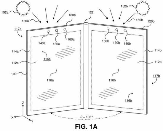 微软新专利:解决双屏可折叠设备的屏幕显示质量问题