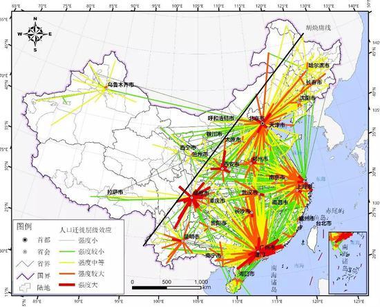 ▲图15人口迁移层级网络结构