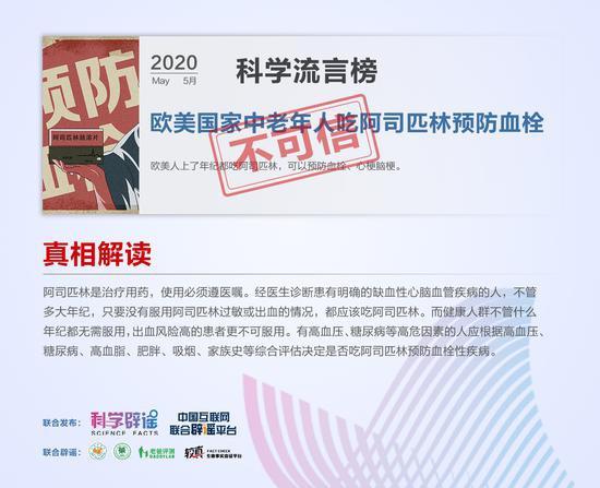 """科学辟谣平台与中国互联网联合辟谣平台发布5月""""科学""""流言榜"""