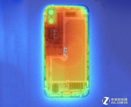 X光图与温度叠加(X光图来自ifixit)可以看出热量集中在主板位置
