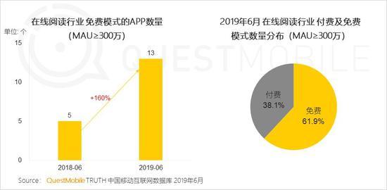 中国移动互联网2019半年大报告-CNMOAD 中文移动营销资讯 77