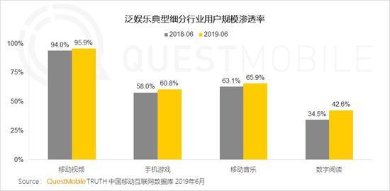 中国移动互联网2019半年大报告-CNMOAD 中文移动营销资讯 58
