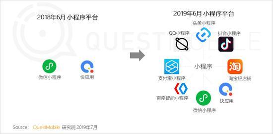 中国移动互联网2019半年大报告-CNMOAD 中文移动营销资讯 34