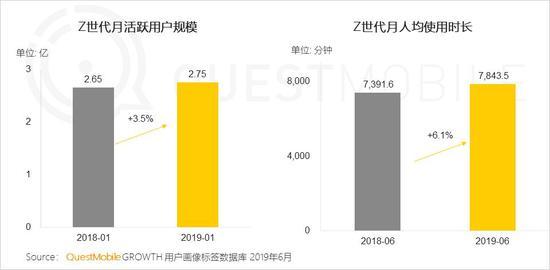 中国移动互联网2019半年大报告-CNMOAD 中文移动营销资讯 53