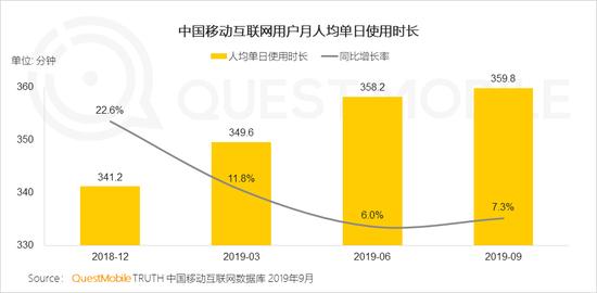 2019,中国互联网让人失望的一年