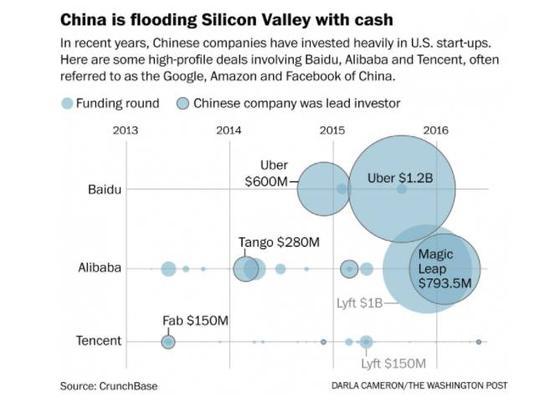 硅谷风口和中国热钱,一线硅谷投资人眼中的2016是怎样的?