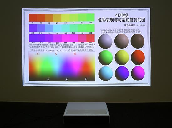 米家激光影院体验:是否可以完全替代液晶电视?的照片 - 15