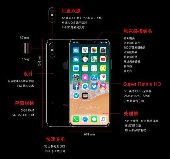 Iphone X Id Mobile