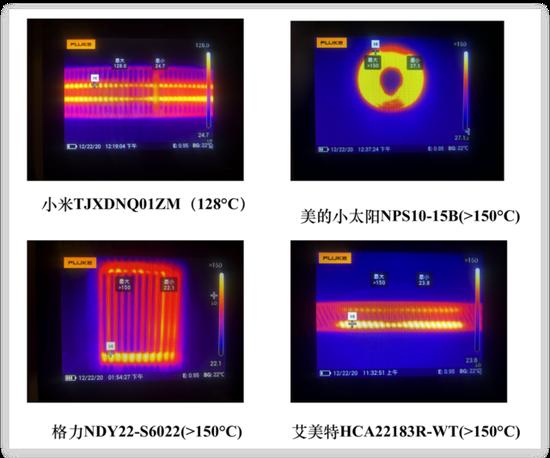 四款产品发热体温度(产品内部最高温度)测试