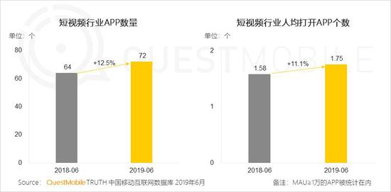 中国移动互联网2019半年大报告-CNMOAD 中文移动营销资讯 65