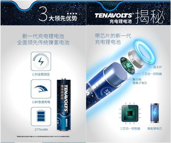充电速度提升5倍 南孚革命性充电电池亮相CES