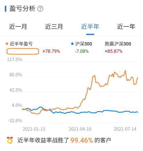 刘依凡投资经验丰富
