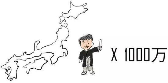 根据官方数据,中国90后的人数是1.74亿,是日本的17倍。