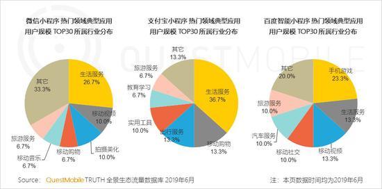 中国移动互联网2019半年大报告-CNMOAD 中文移动营销资讯 35